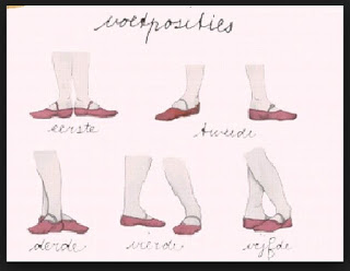 voetposities