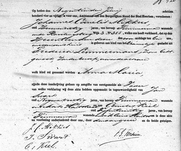 1854 17-6 geboorteakte Anna Maria Mikkers.